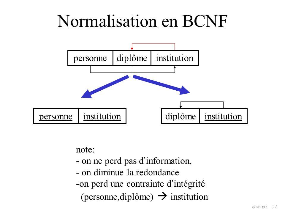 Normalisation en BCNF personne diplôme institution personne
