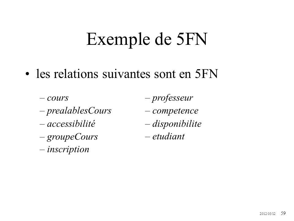 Exemple de 5FN les relations suivantes sont en 5FN cours