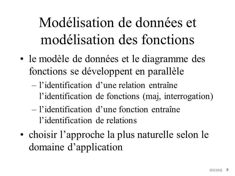 Modélisation de données et modélisation des fonctions