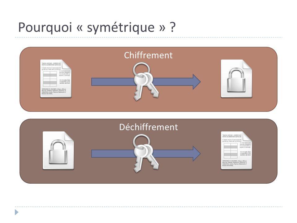 Pourquoi « symétrique »