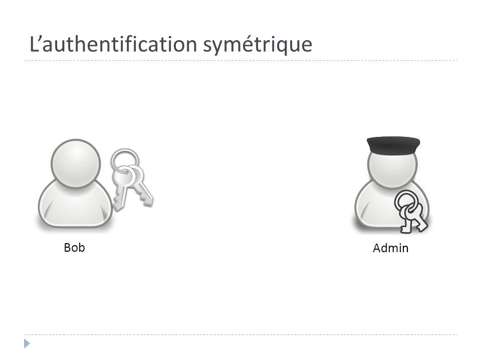 L'authentification symétrique