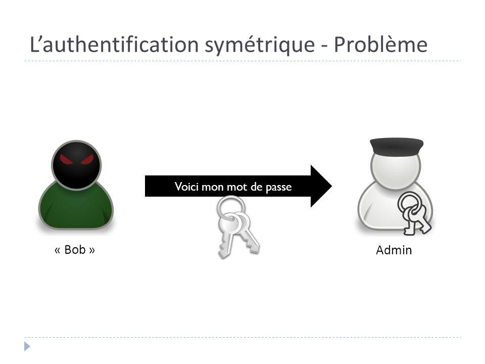 L'authentification symétrique - Problème