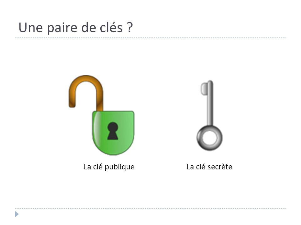 Une paire de clés La clé publique La clé secrète