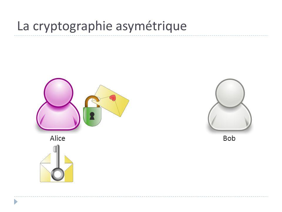La cryptographie asymétrique