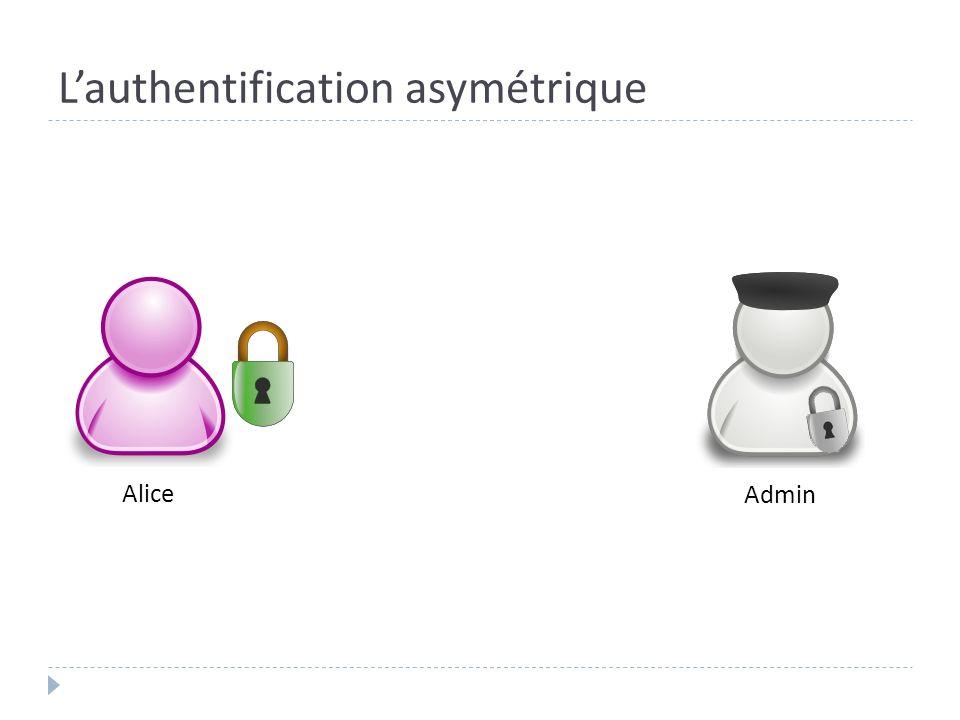 L'authentification asymétrique