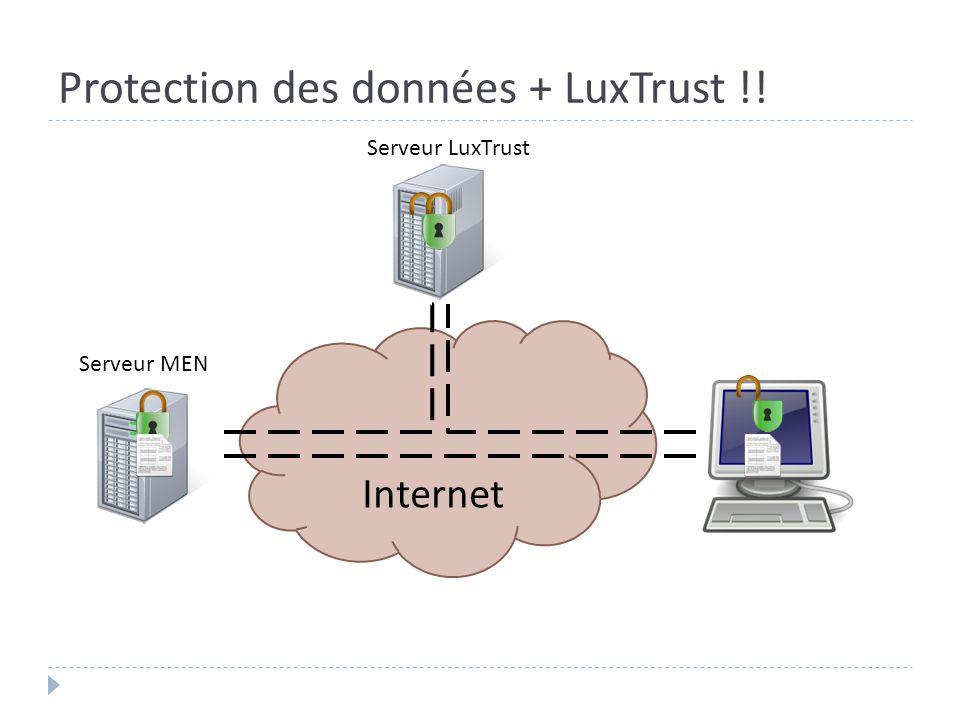 Protection des données + LuxTrust !!