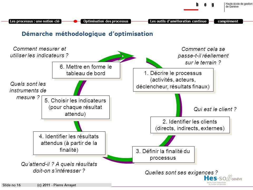 Démarche méthodologique d'optimisation