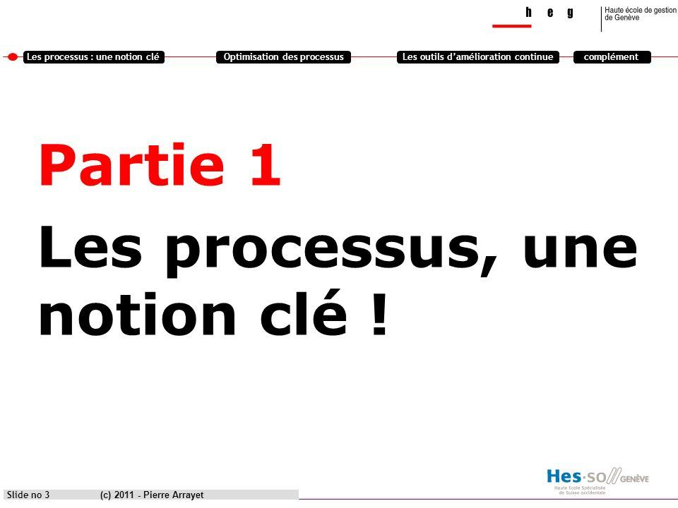Partie 1 Les processus, une notion clé !