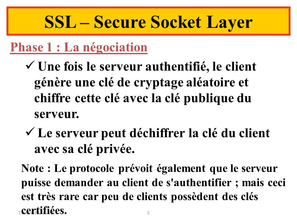 SSL – Secure Socket Layer