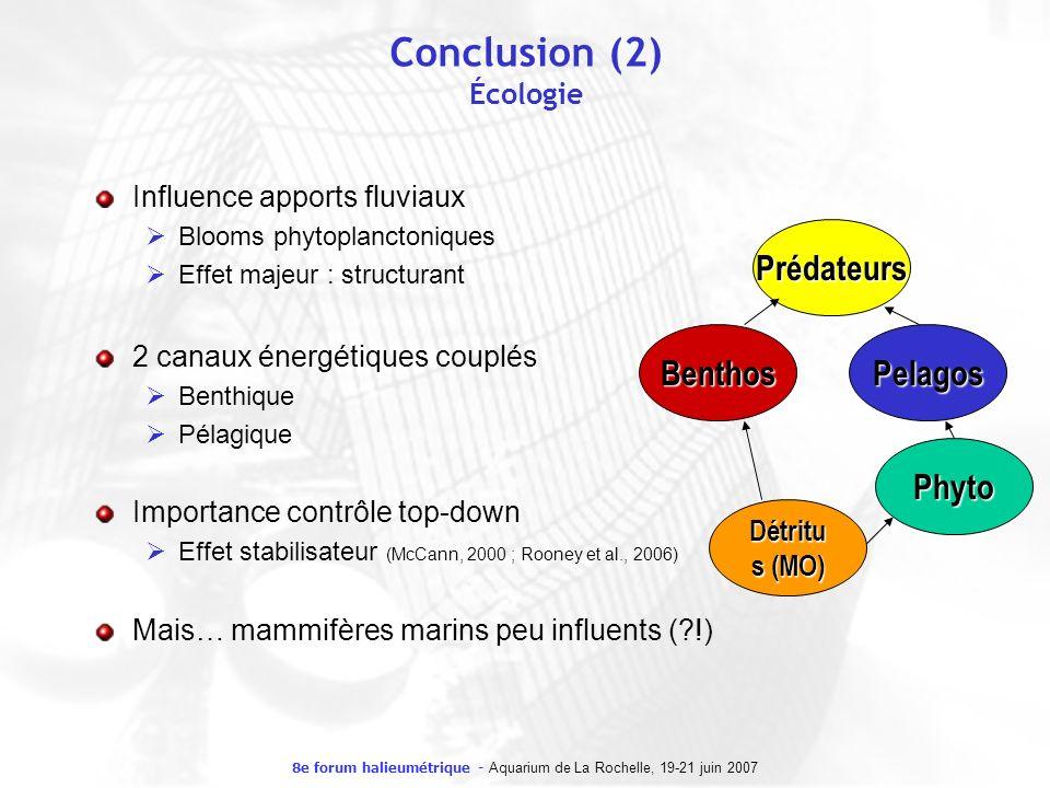 Conclusion (2) Écologie