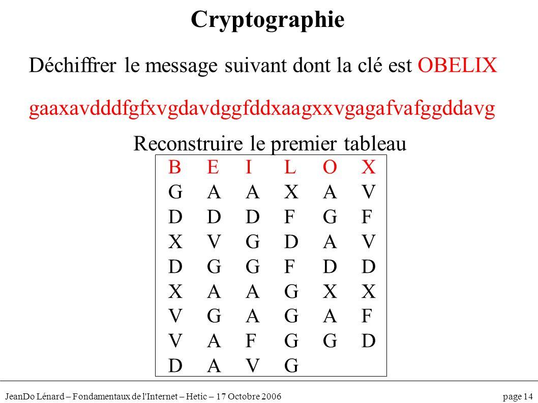 Cryptographie Déchiffrer le message suivant dont la clé est OBELIX