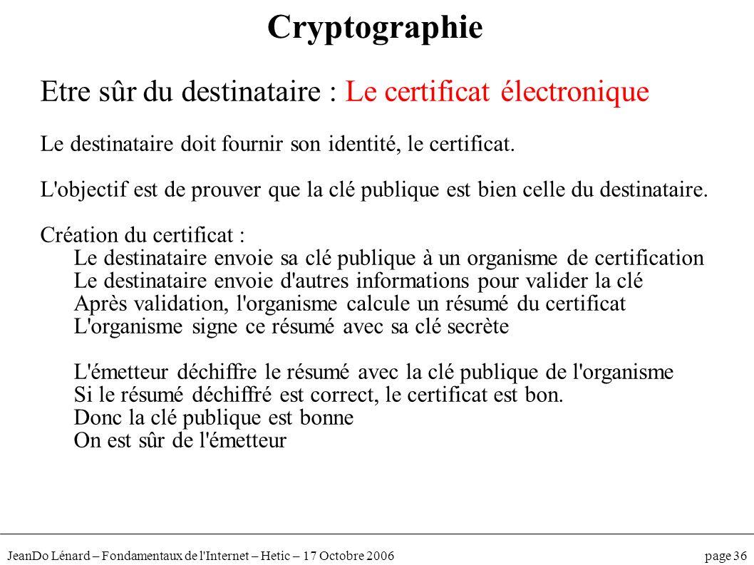 Cryptographie Etre sûr du destinataire : Le certificat électronique