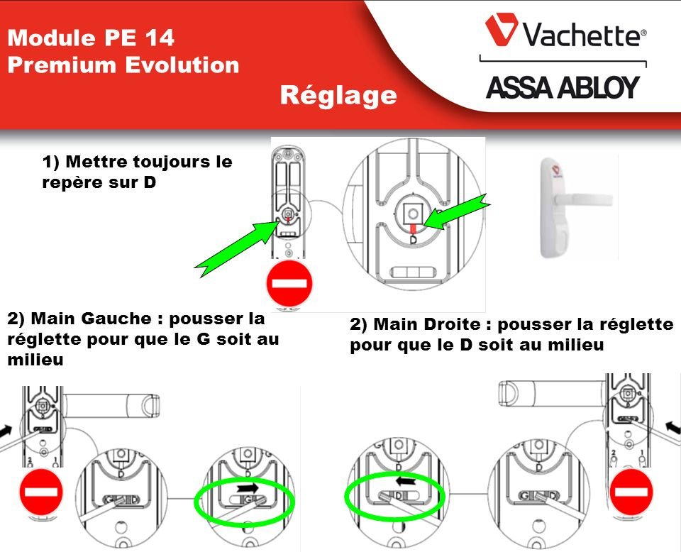 Module PE 14 Premium Evolution Réglage