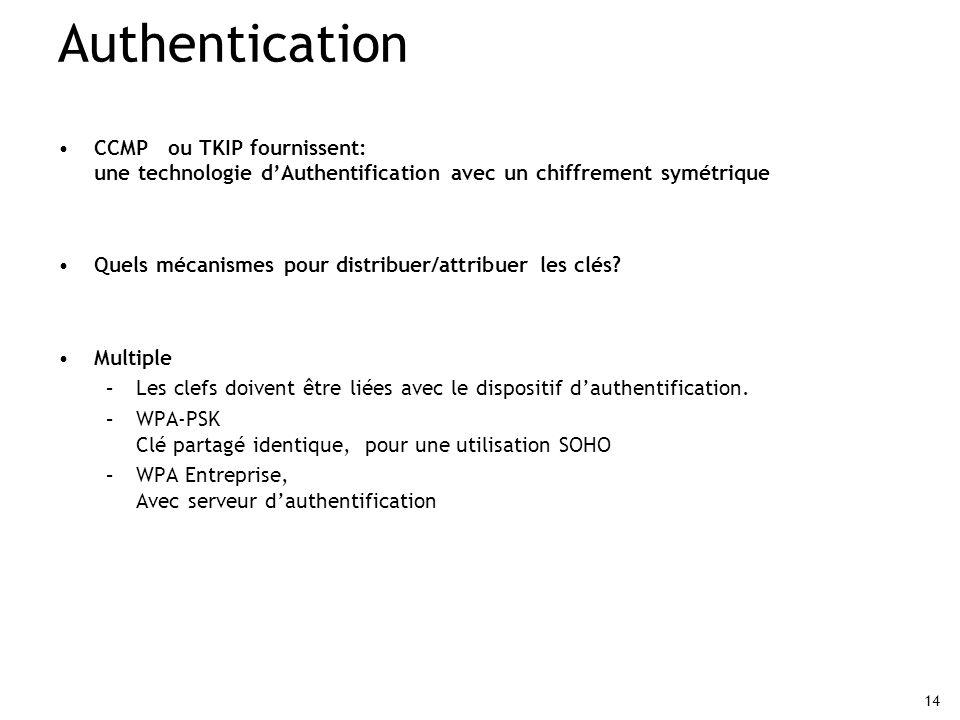 Authentication CCMP ou TKIP fournissent: une technologie d'Authentification avec un chiffrement symétrique.