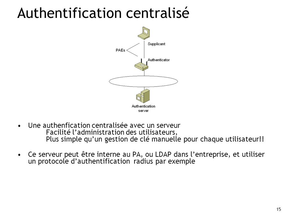 Authentification centralisé