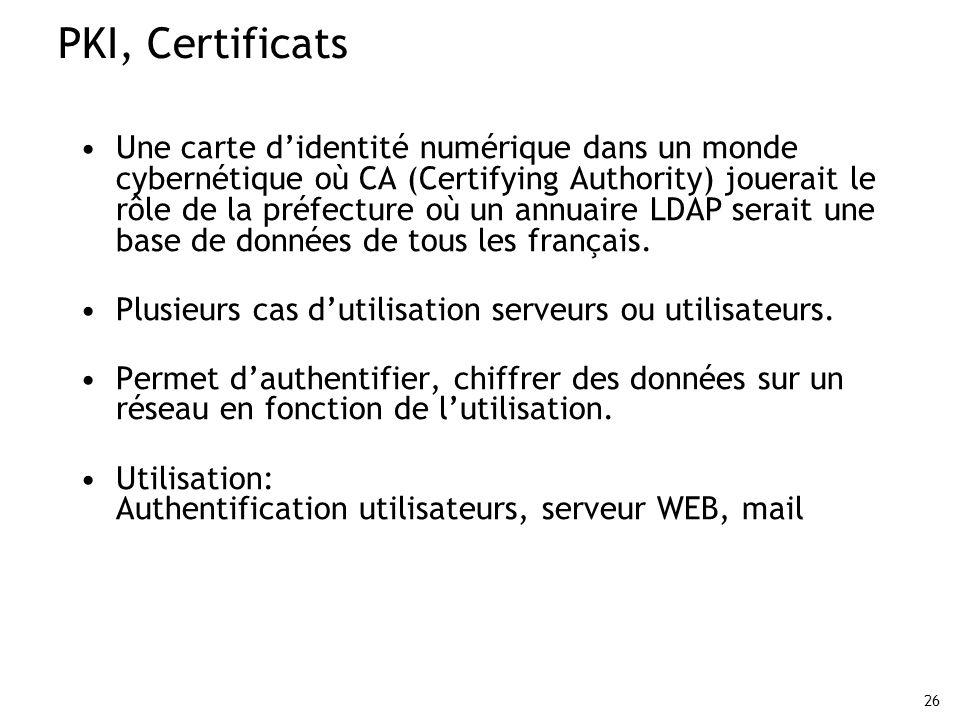 PKI, Certificats