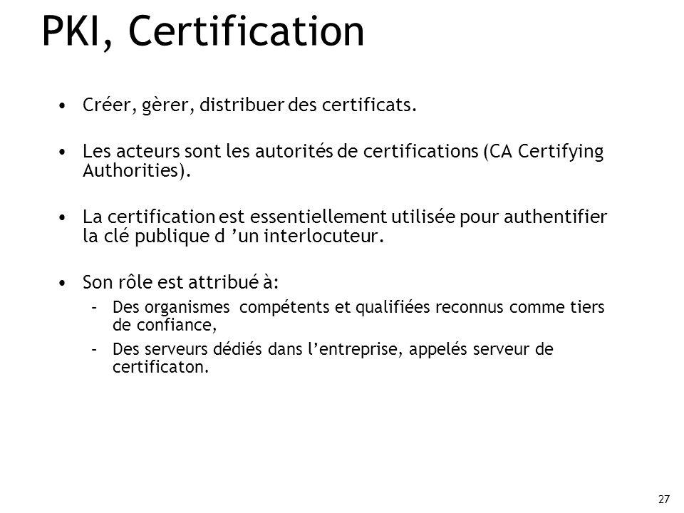 PKI, Certification Créer, gèrer, distribuer des certificats.