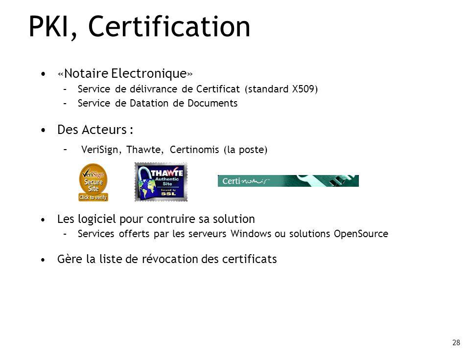 PKI, Certification «Notaire Electronique» Des Acteurs :