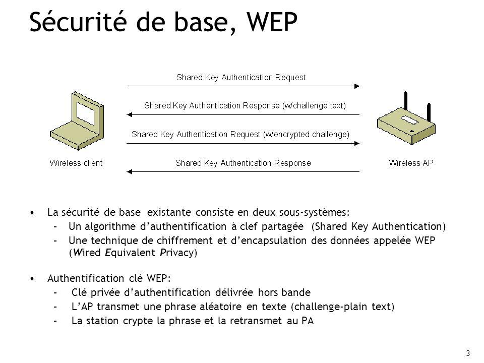 Sécurité de base, WEP La sécurité de base existante consiste en deux sous-systèmes: