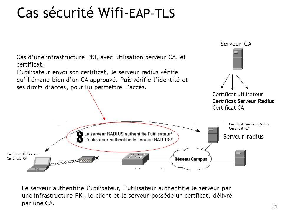 Cas sécurité Wifi-EAP-TLS