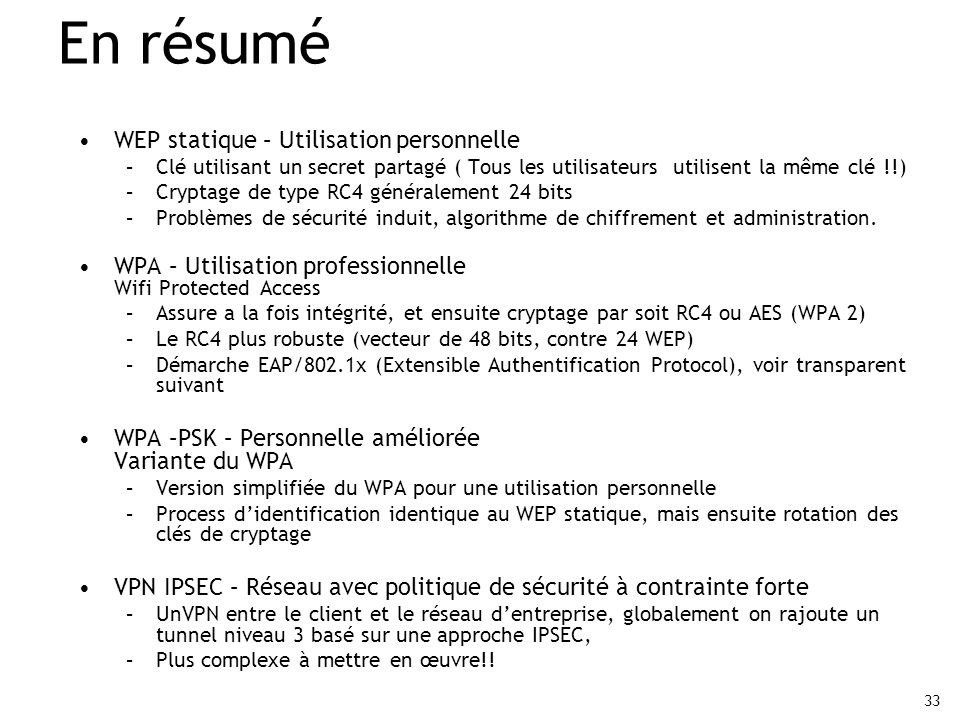 En résumé WEP statique – Utilisation personnelle
