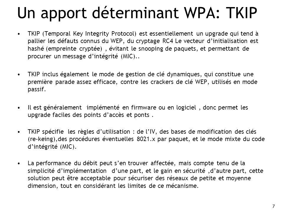Un apport déterminant WPA: TKIP