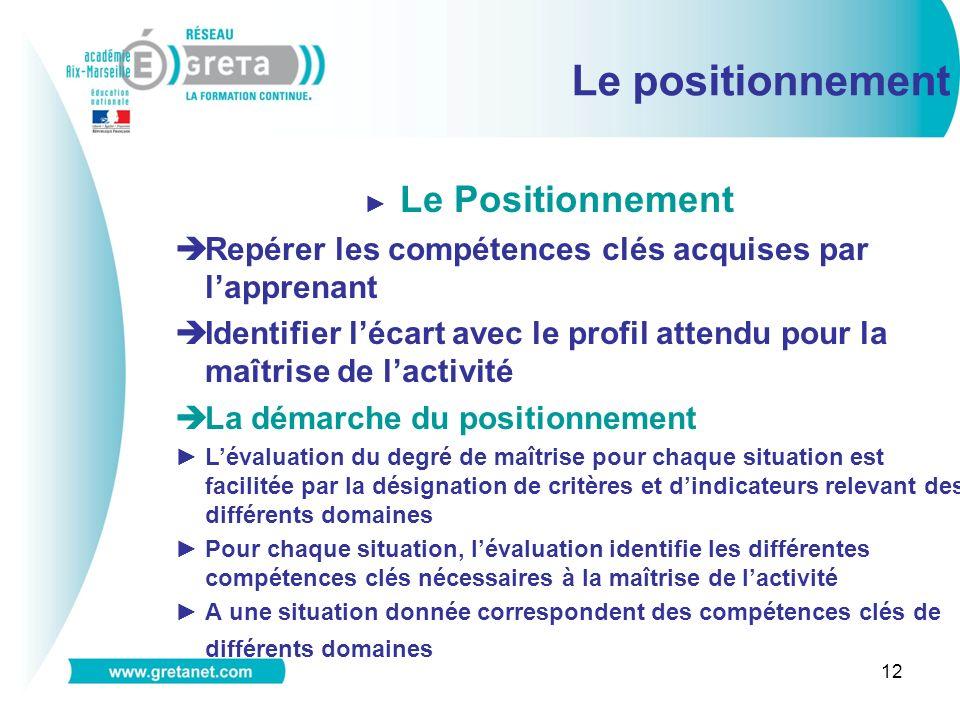 Le positionnement ► Le Positionnement. Repérer les compétences clés acquises par l'apprenant.