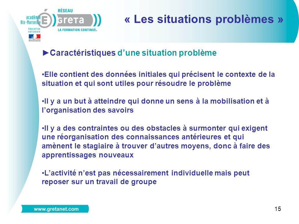 « Les situations problèmes »