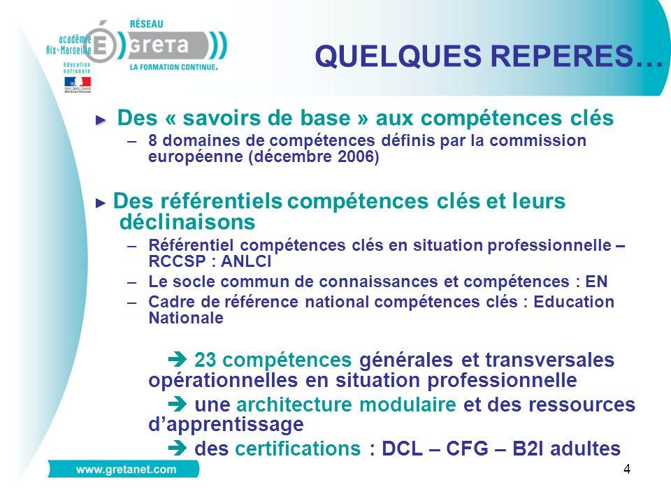 QUELQUES REPERES… ► Des « savoirs de base » aux compétences clés. 8 domaines de compétences définis par la commission européenne (décembre 2006)