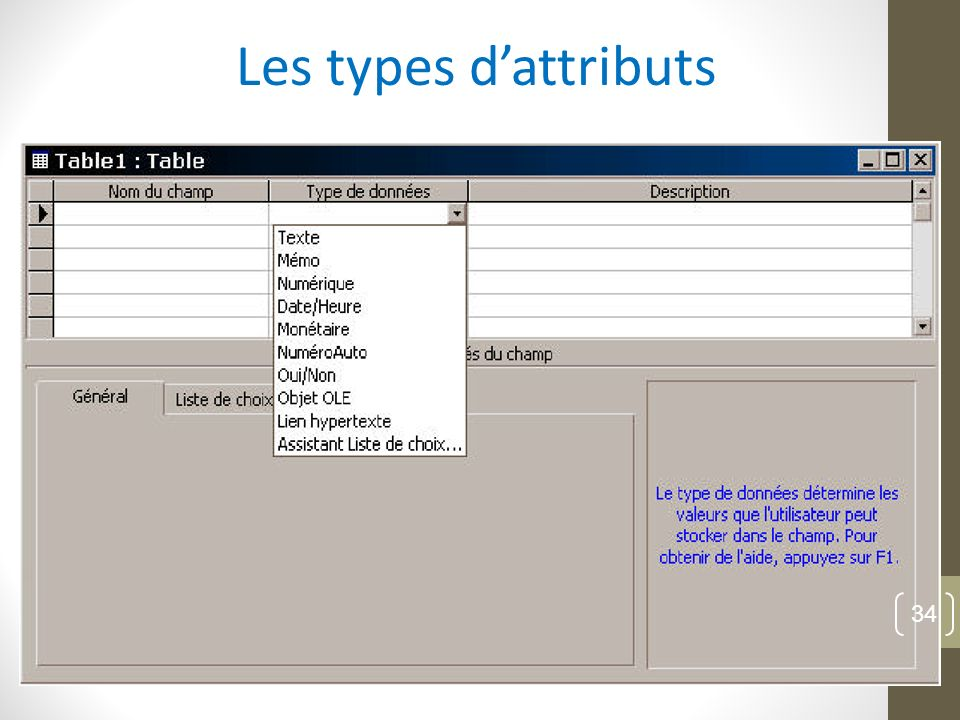Les types d'attributs
