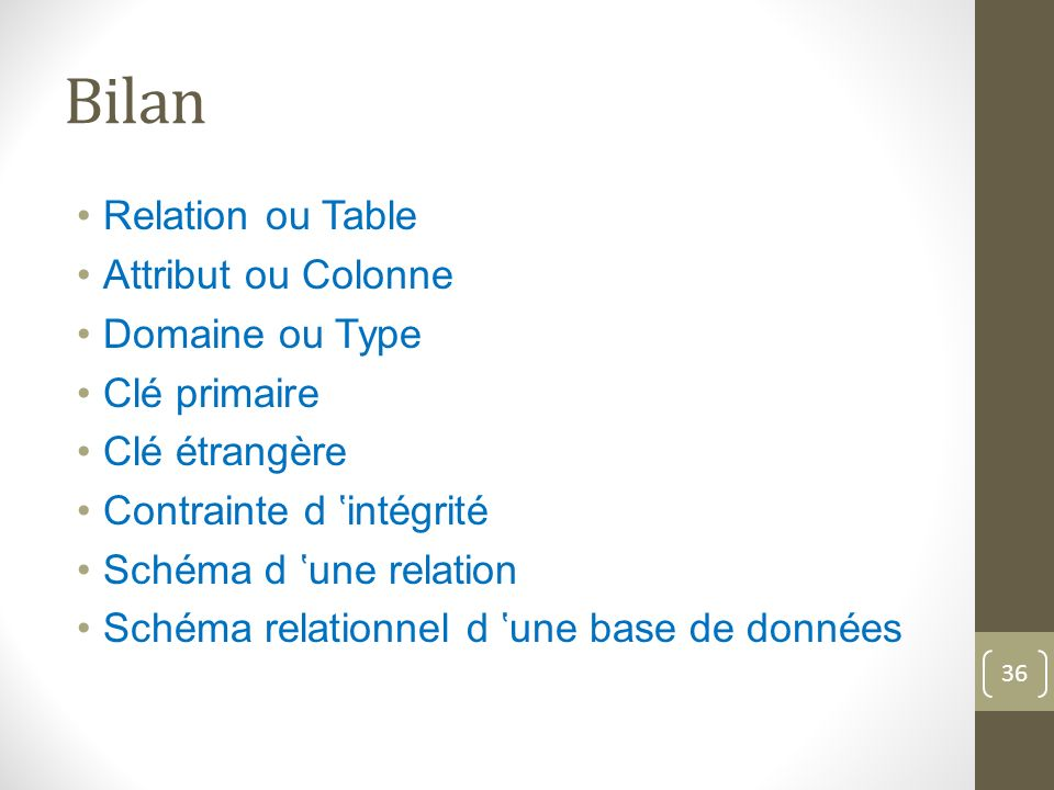 Bilan Relation ou Table Attribut ou Colonne Domaine ou Type
