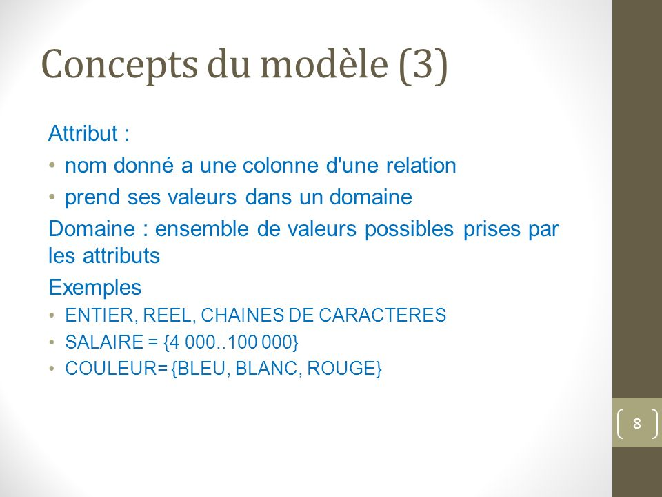 Concepts du modèle (3) Attribut :