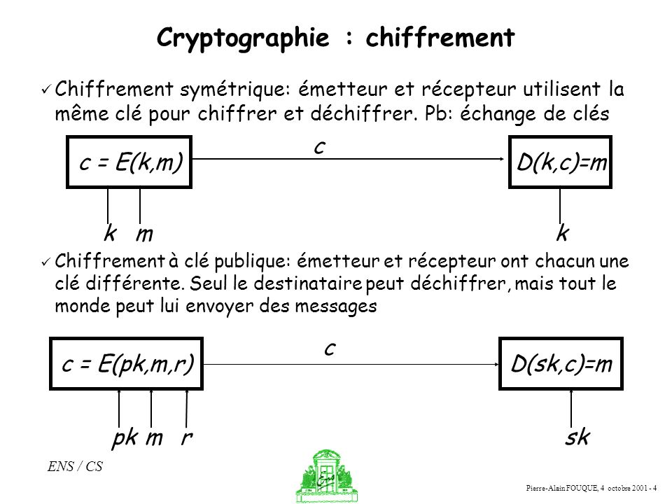 Cryptographie : chiffrement