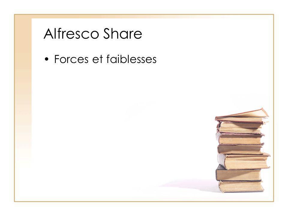 Alfresco Share Forces et faiblesses
