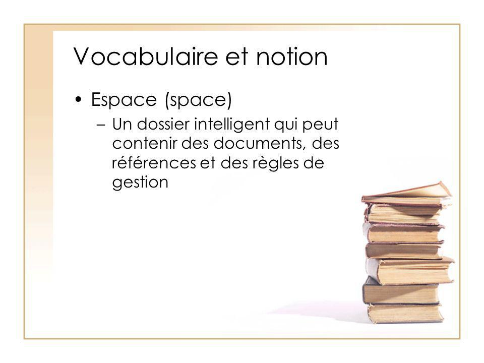 Vocabulaire et notion Espace (space)