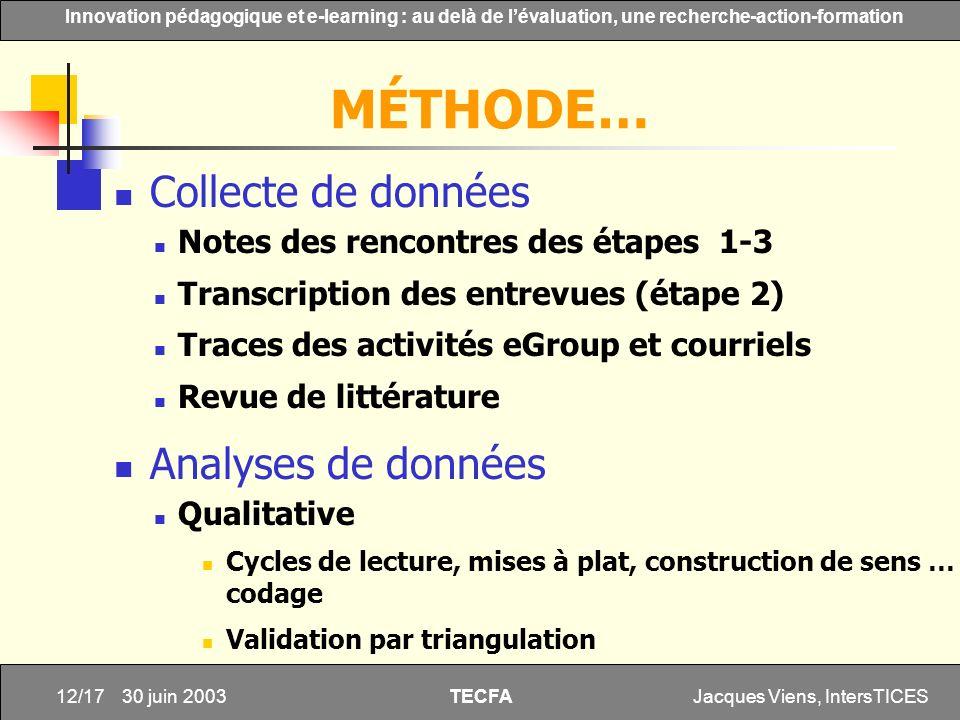 MÉTHODE… Collecte de données Analyses de données