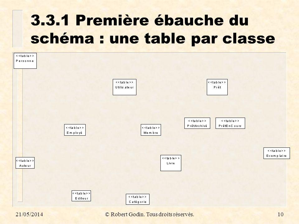 3.3.1 Première ébauche du schéma : une table par classe
