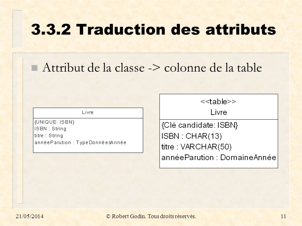 3.3.2 Traduction des attributs