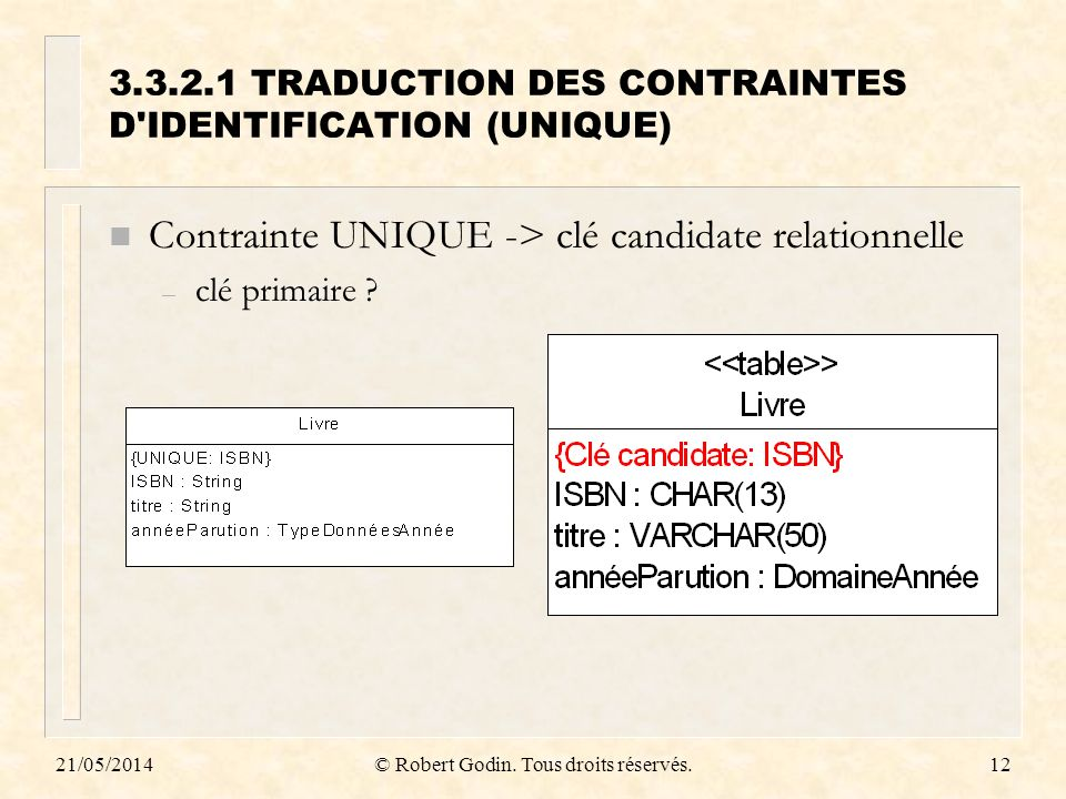 3.3.2.1 TRADUCTION DES CONTRAINTES D IDENTIFICATION (UNIQUE)