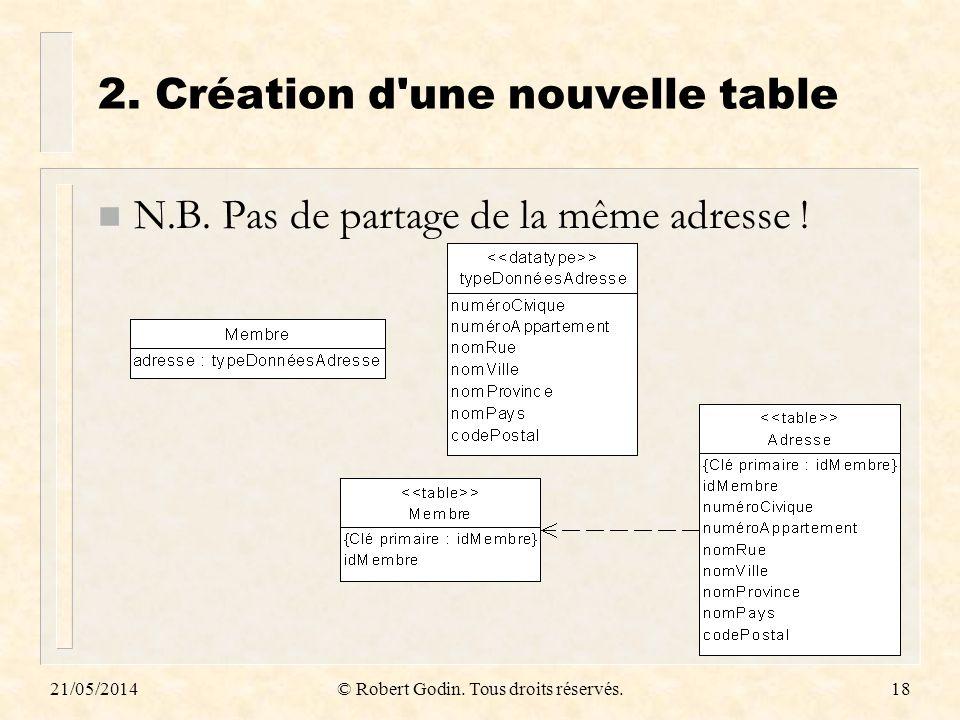 2. Création d une nouvelle table