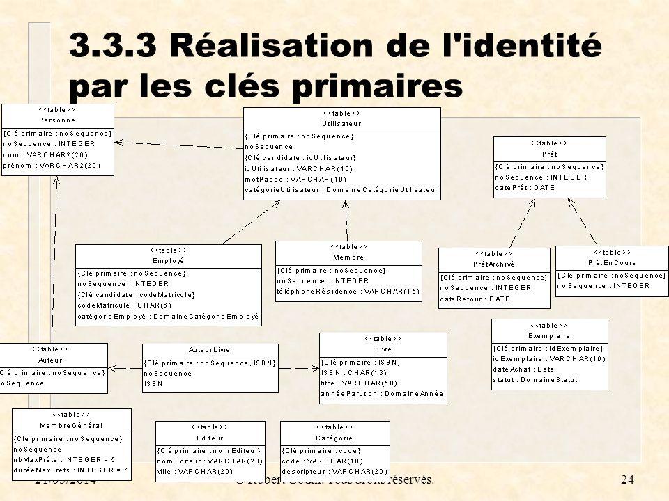 3.3.3 Réalisation de l identité par les clés primaires