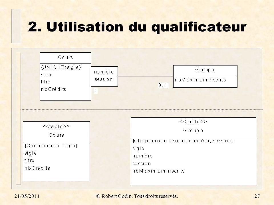 2. Utilisation du qualificateur