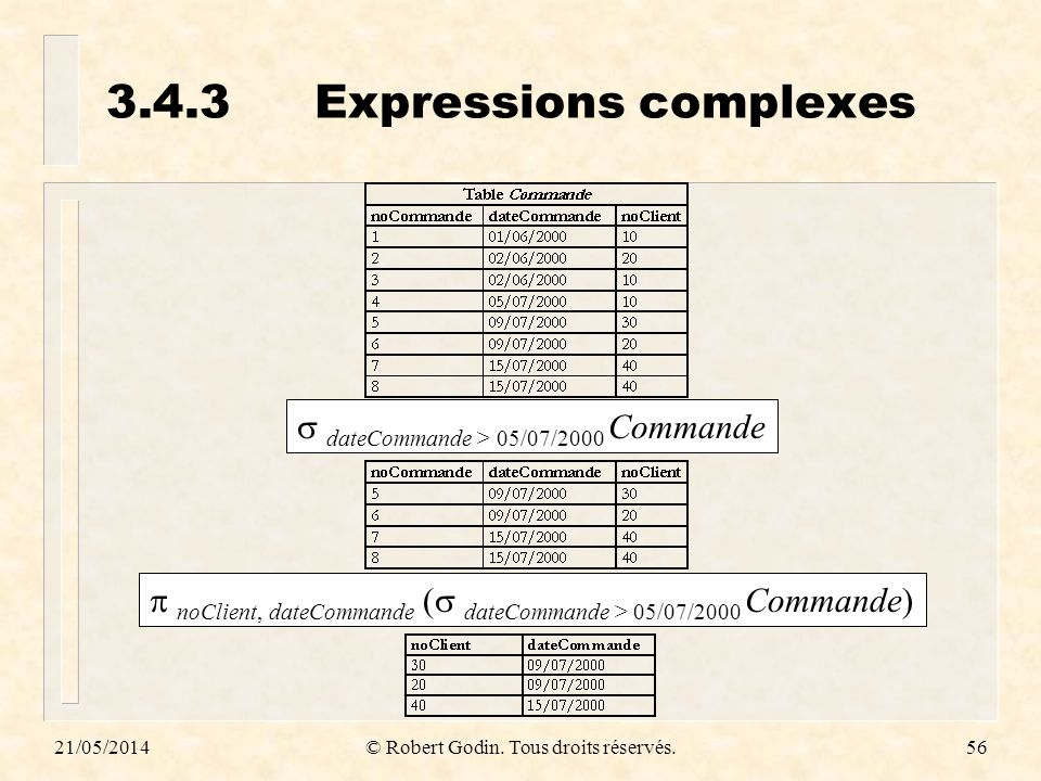 3.4.3 Expressions complexes
