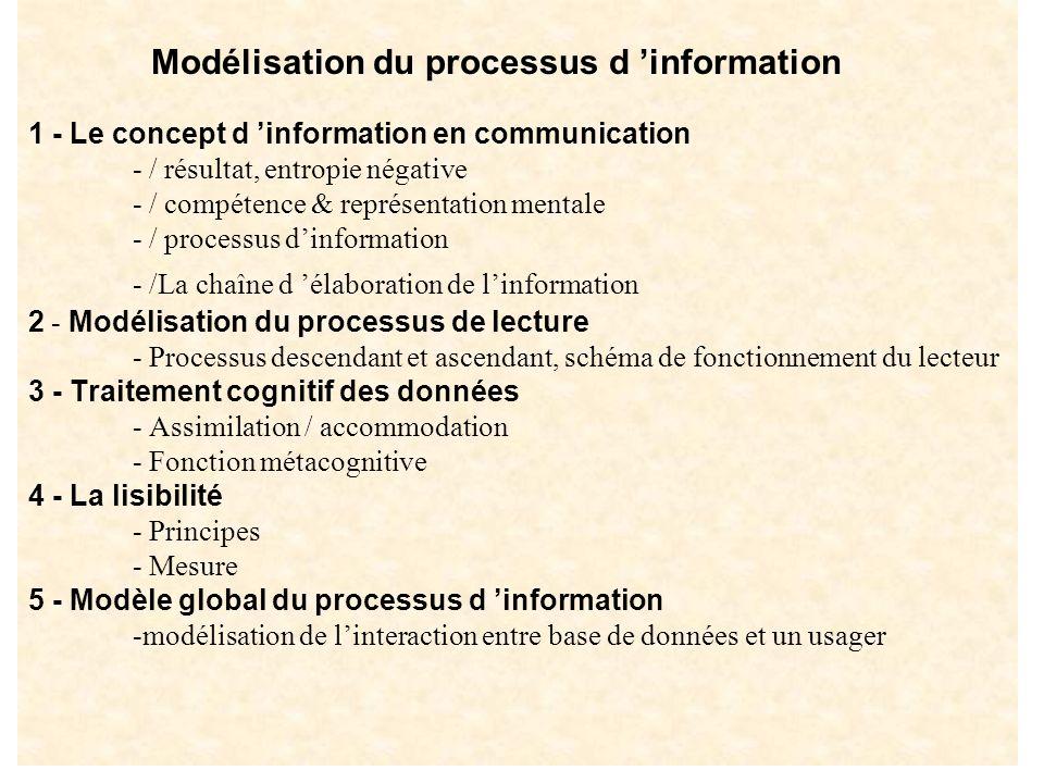 Modélisation du processus d 'information