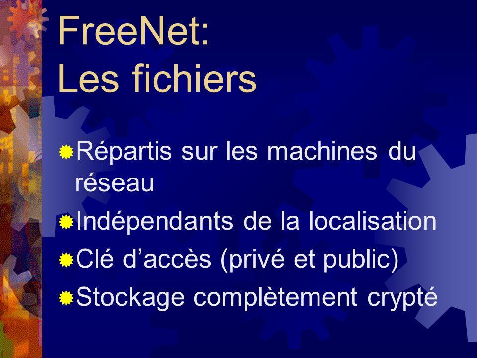 FreeNet: Les fichiers Répartis sur les machines du réseau