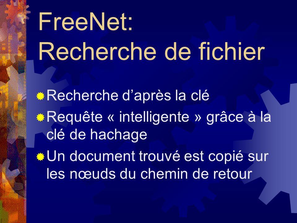 FreeNet: Recherche de fichier