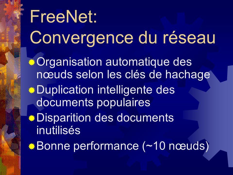 FreeNet: Convergence du réseau