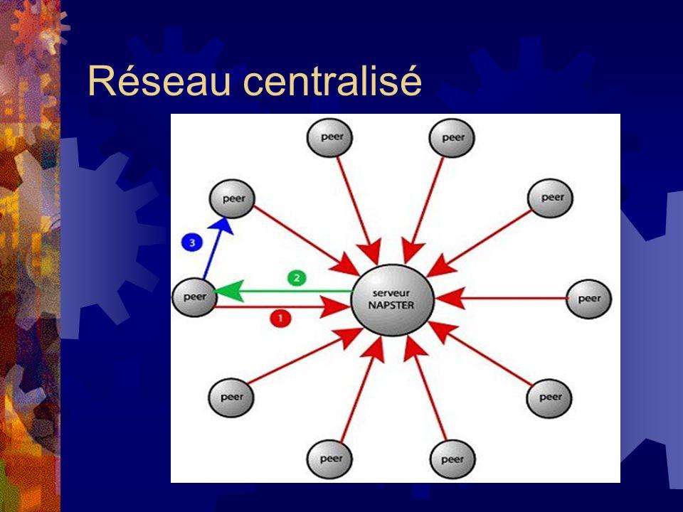 Réseau centralisé