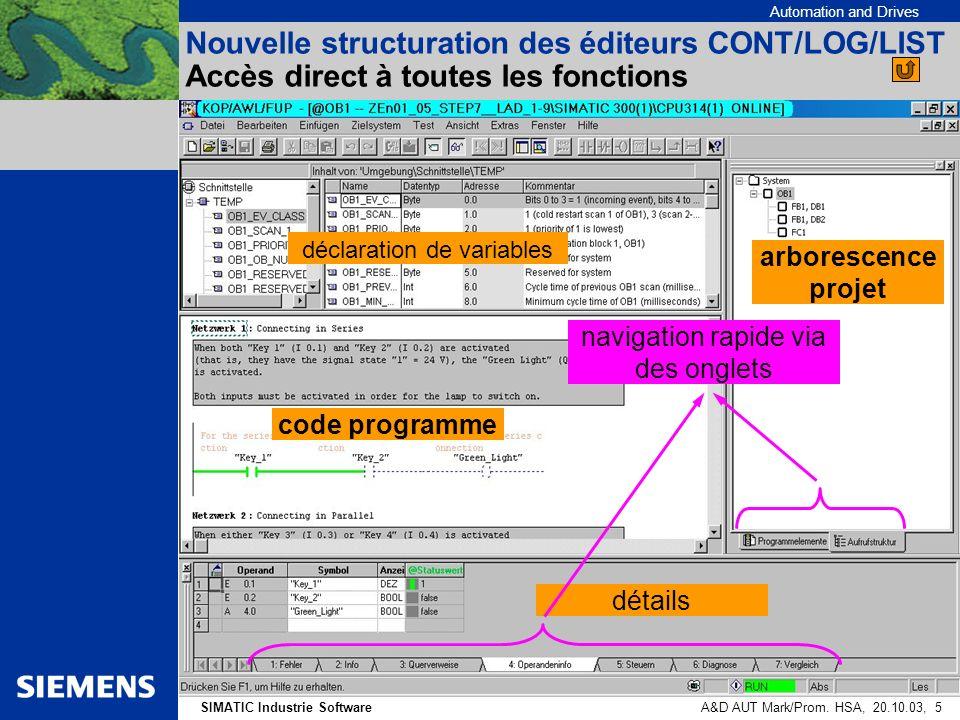 Nouvelle structuration des éditeurs CONT/LOG/LIST Accès direct à toutes les fonctions