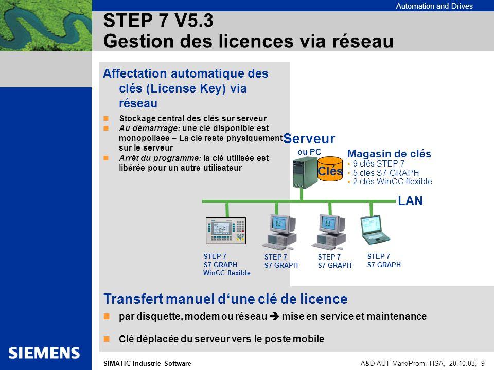 STEP 7 V5.3 Gestion des licences via réseau
